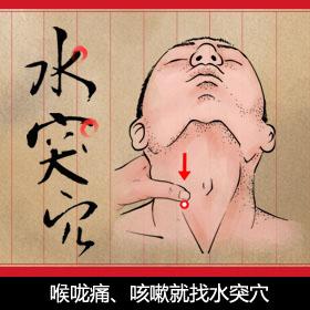 喉咙痛、咳嗽就找水突穴