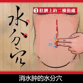 消水肿的水分穴