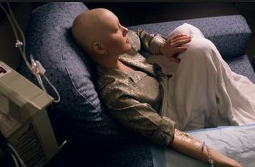 哪些检查可以查出癌
